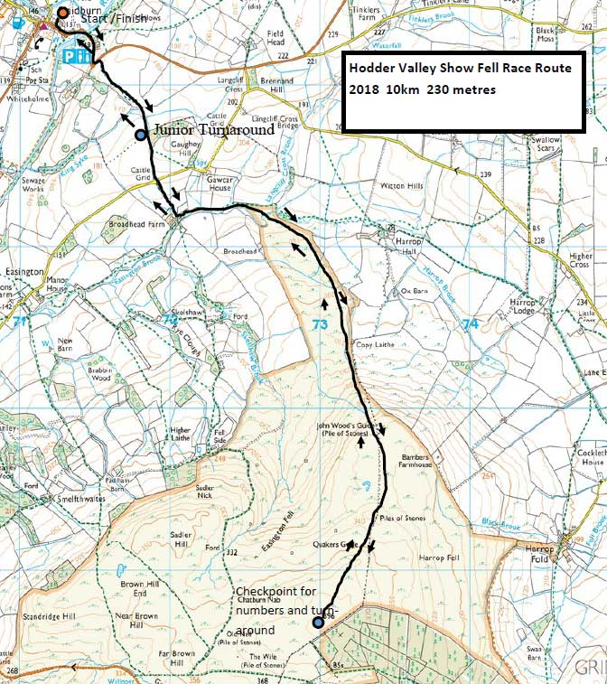 fell race route 2018